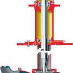 FRBHJC Overhung Cantilever Sump Pump