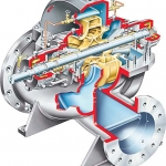 LNN Between Bearings, Axially Split, Single Stage Pump