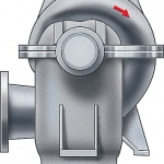 LNNC Between Bearing, Axially Split, Single Stage Pump