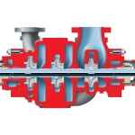 WTB Between Bearings, Two- and Three-Stage, Radially Split Process Pump